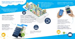 toplu taşımada mobil uygulama (1)